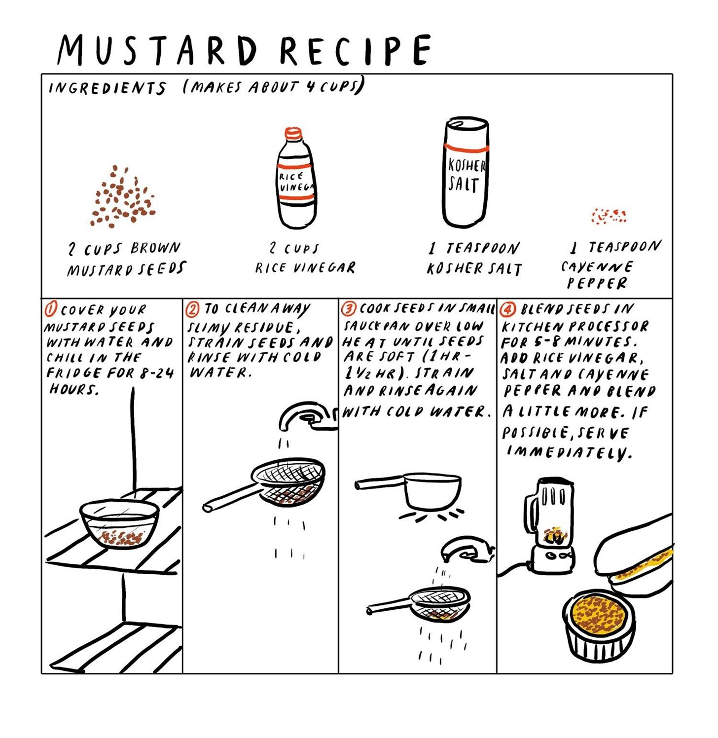 How to Make Homemade Ketchup, Mustard, & Other Common BBQ Condiments