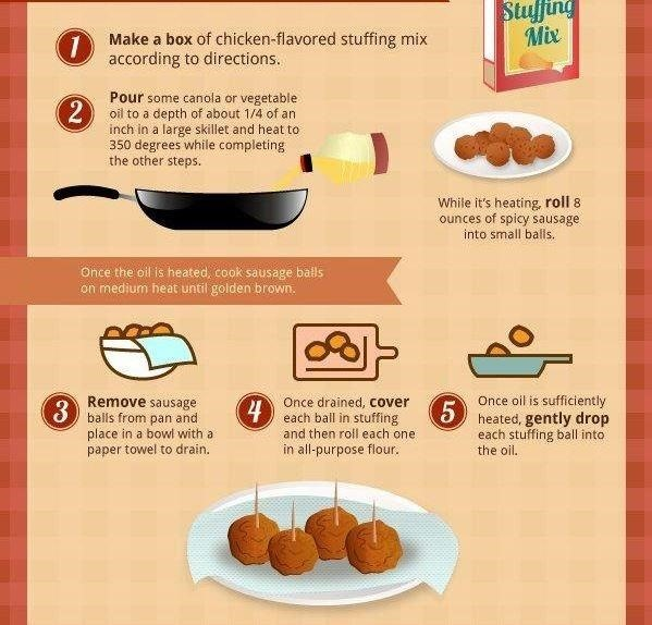 How to Deep Fry Your Whole Freakin' Thanksgiving Dinner