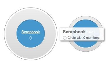 3 Creative Ways to Use Google+ Circles