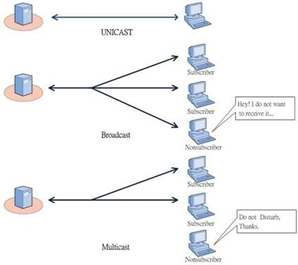 Network Infrastructure and Hacking Techniques [Theory Theory] [Part 1] by : Mohamed Ahmed .