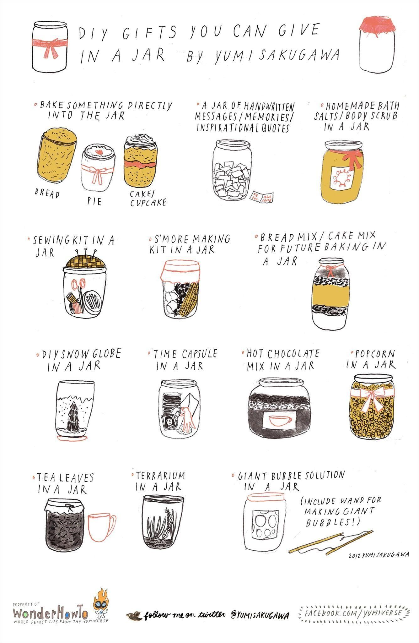 13 Easy DIY Christmas Gifts That You Can Stuff in a Jar