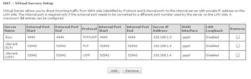 A Little Help with Port Forwarding