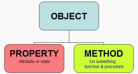 Hack Like a Pro: Python Scripting for the Aspiring Hacker, Part 2