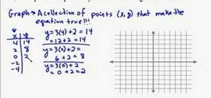 Graph linear equations using a table
