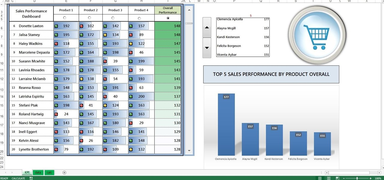 How to Create Excel Sales Dashboard « Microsoft Office :: WonderHowTo