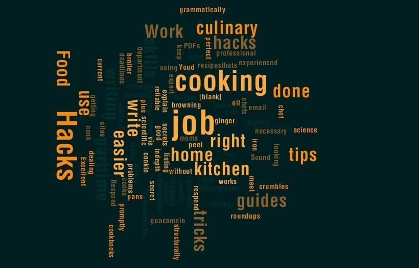 Résumé Hack: Use a Word Cloud to Find the Most Important Keywords in a Job Description