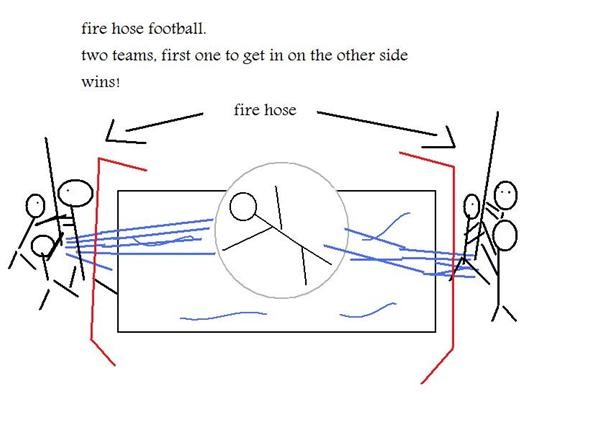 Fire Hose Football