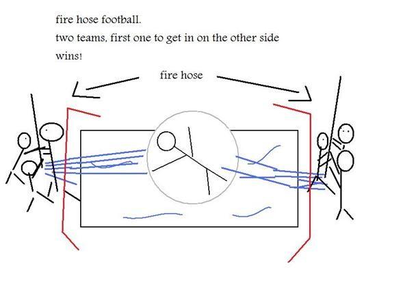 Fire Hose Football