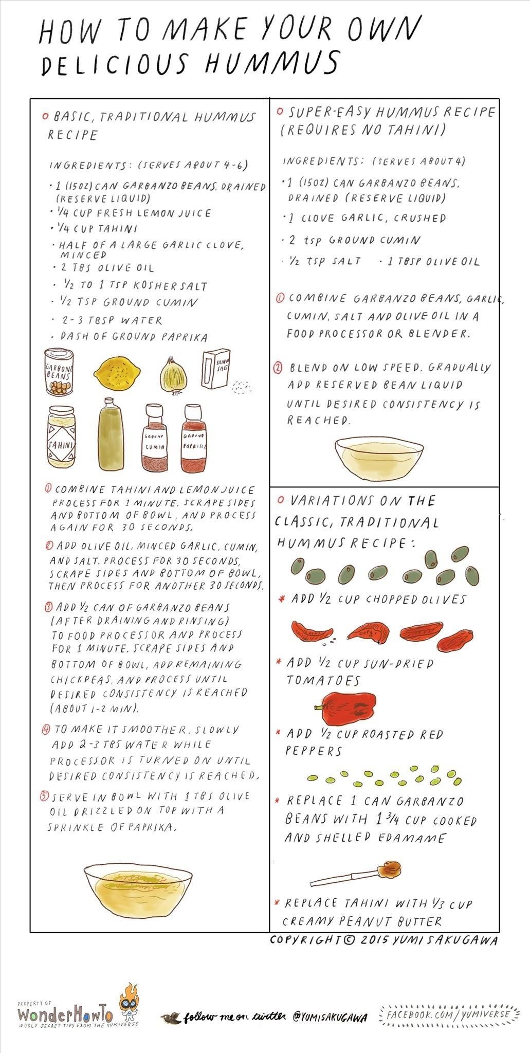 How to Make Your Own Delicious Hummus