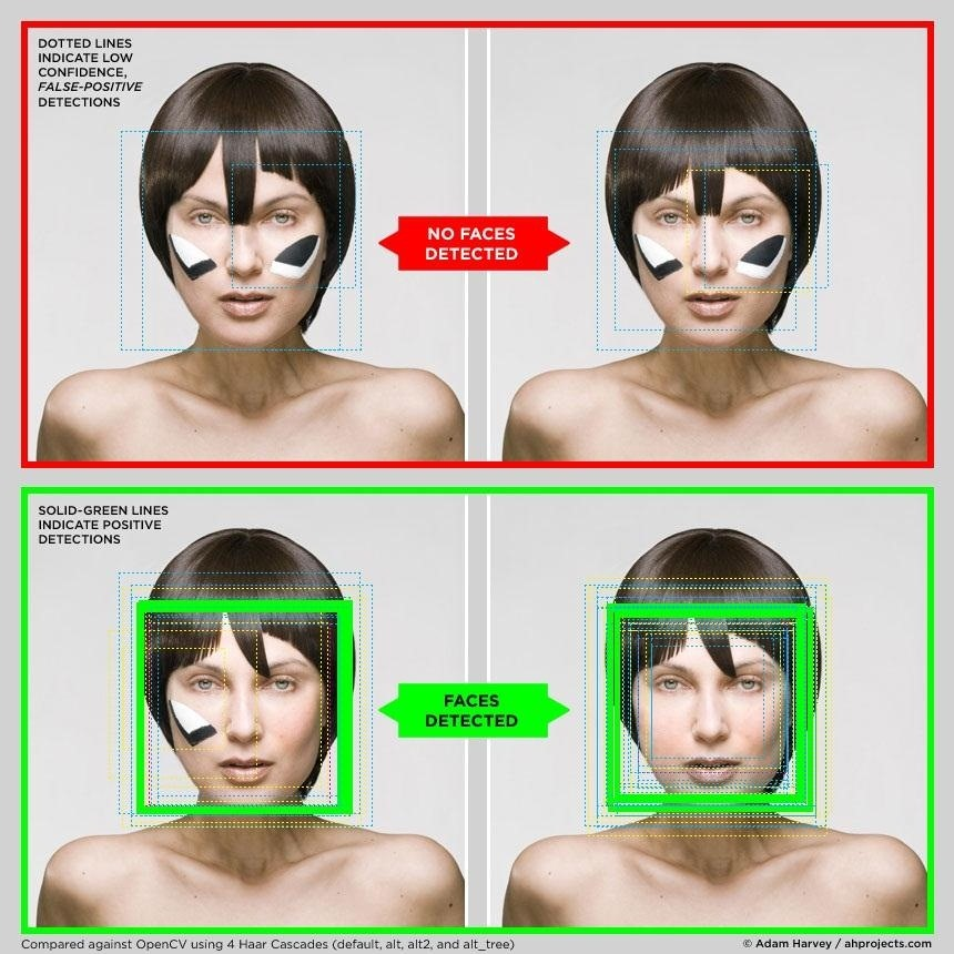 How to Stop Facial Recognition Software from Finding Out Who You Are on Camera
