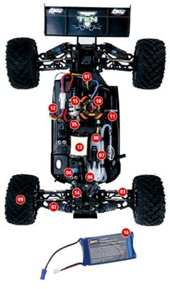 World's Most Badass R/C Car Modeled After Real Life Race Car