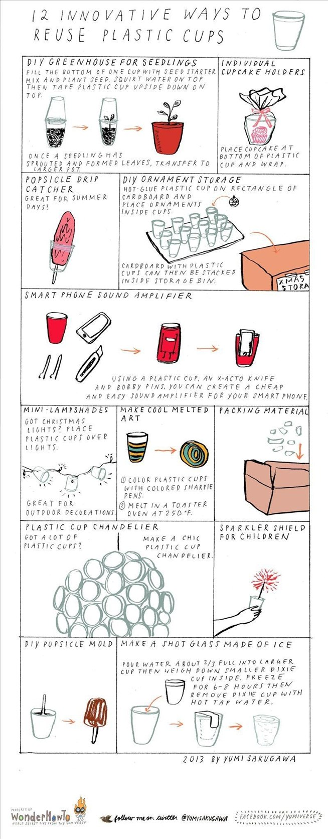 12 Innovative Ways to Reuse Plastic Cups « The Secret Yumiverse