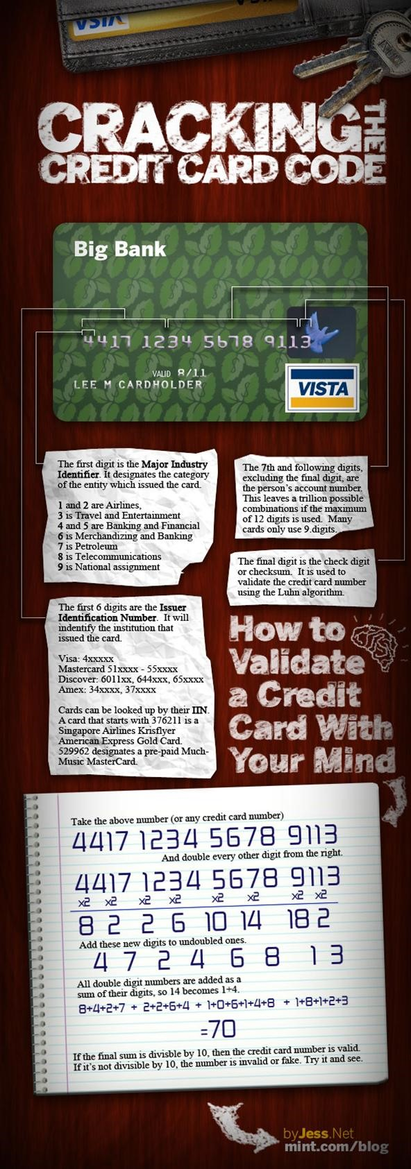 How to Tell Whether a Credit Card Number Is Valid Just by Looking at It