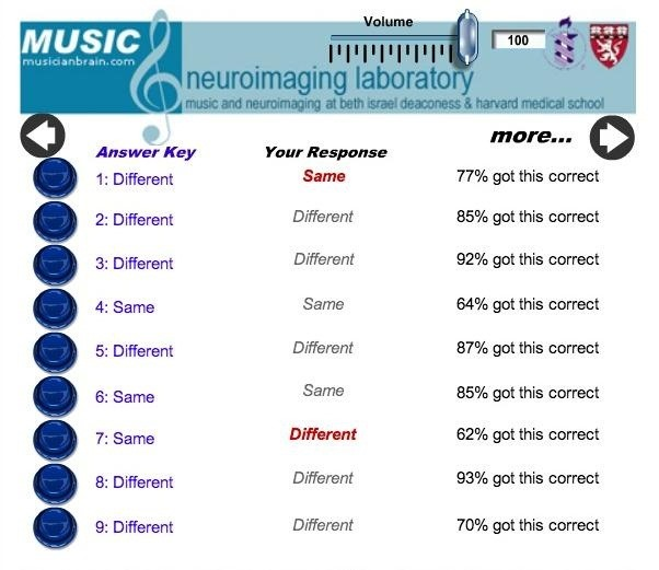 Think You Might Be Tone Deaf? This Online Musical Test Will Diagnose You in Minutes
