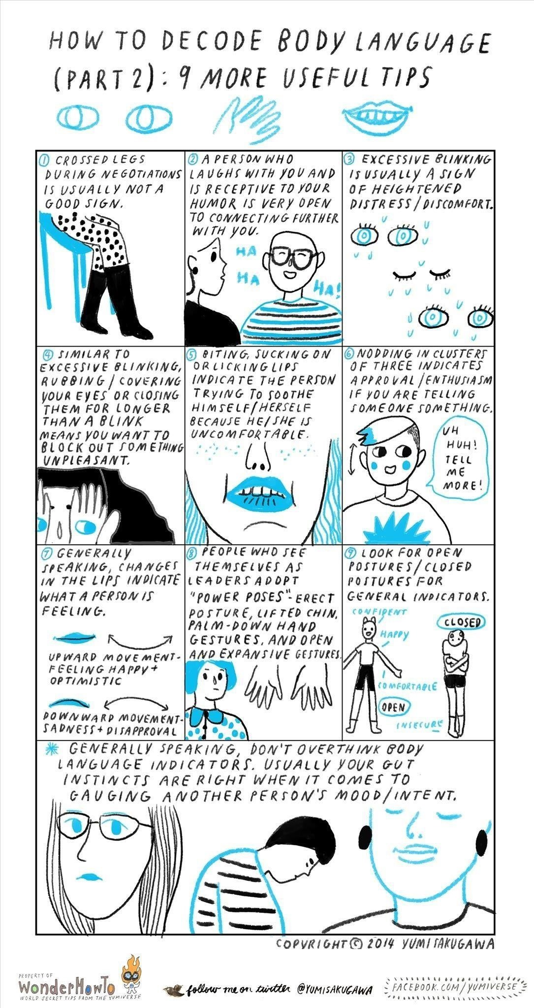 How to Decode Body Language, Part 2: Interpreting Peoples
