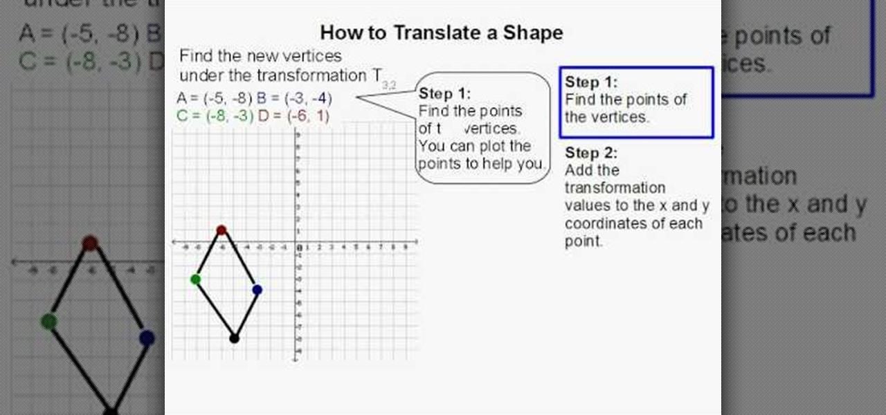 How To Translate A Shape Math Wonderhowto