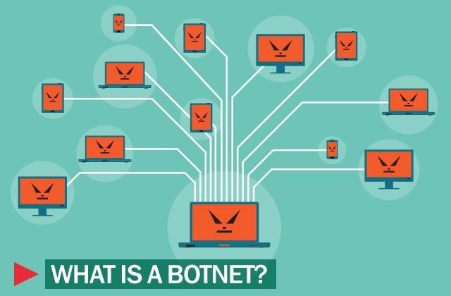Introduction to Botnets and RATs : Part 1