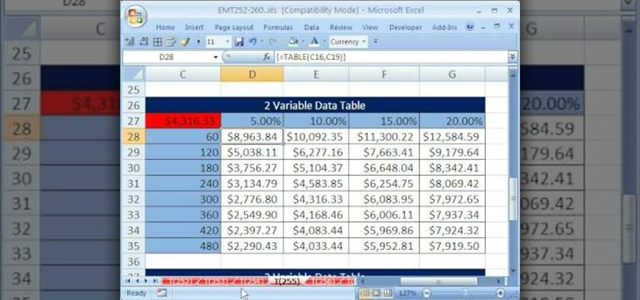 One variable data table excel mac review home decor for Excel table design
