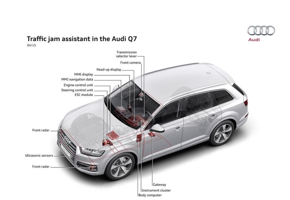 Audi Set to Launch Level 3 Model — But You Have to Hack It for Self-Drive