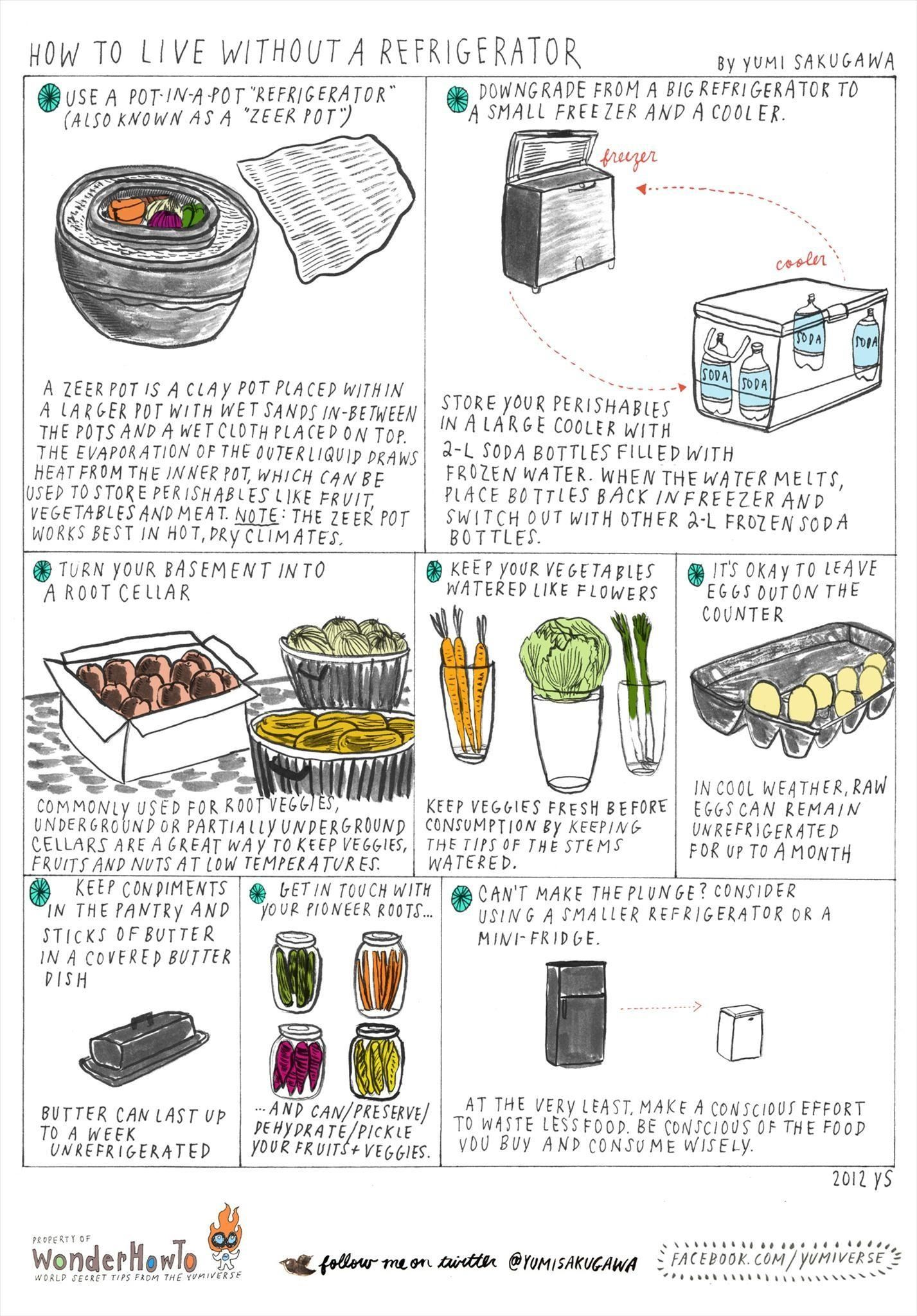 How to Live Without a Refrigerator
