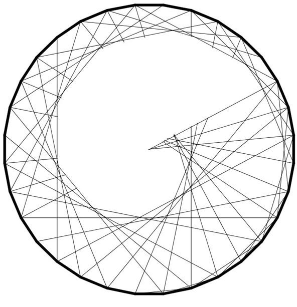 How To Make Straight Line Art : How to create concentric circles ellipses cardioids