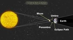How to Watch the Total Lunar Eclipse Tonight (Dec. 20-21, 2010)