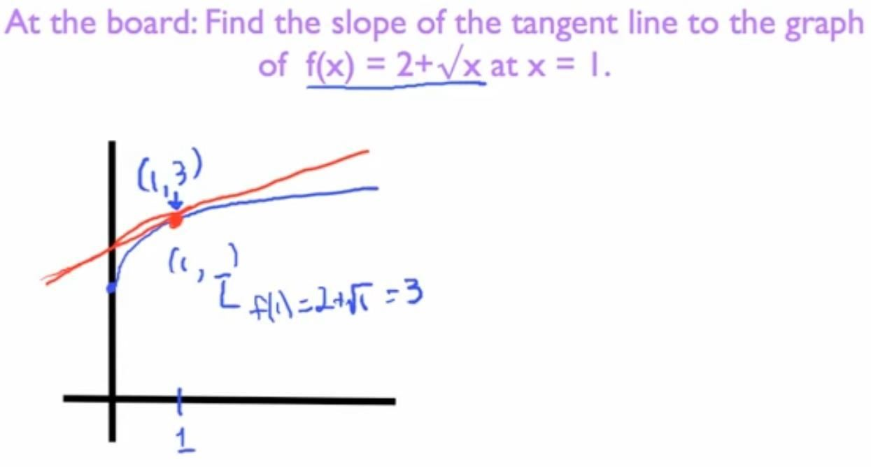 How to Create a Tangent Line with Excel