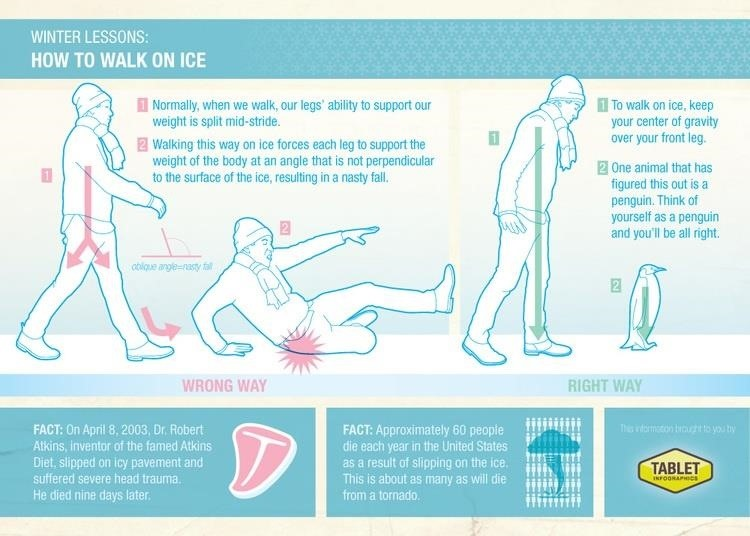 How to Survive an Icy Walkway Without Falling