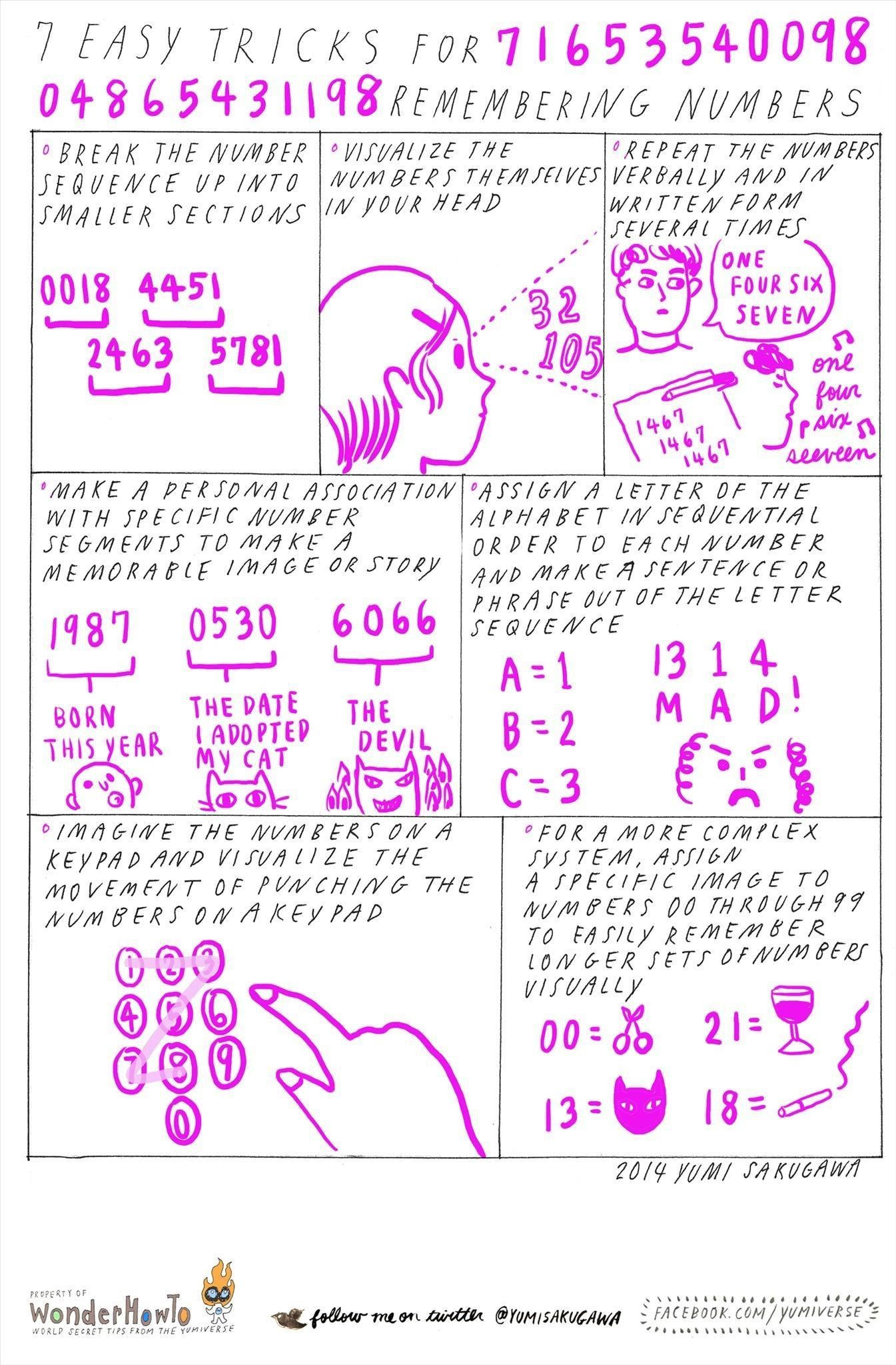 7 Easy Mnemonic Tricks for Remembering Numbers « The Secret