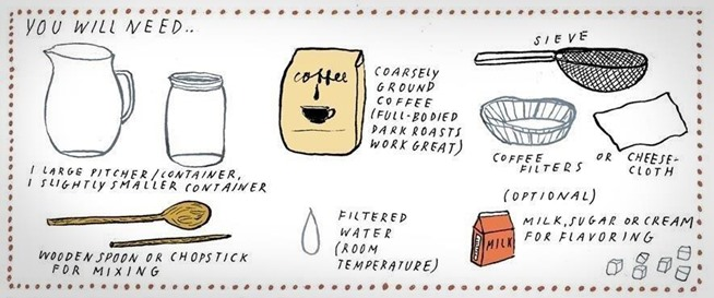How Our Brain Works On Caffeine And Alternatives To