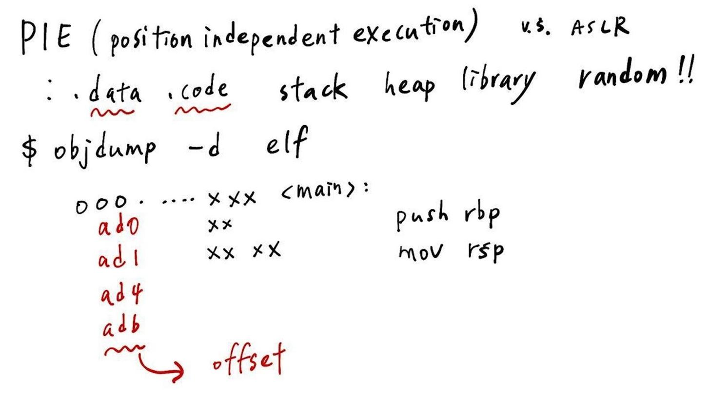 Basic Concepts and Skills of Binary Exploitation. Part 2