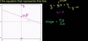 Find the equation representing a given line in algebra