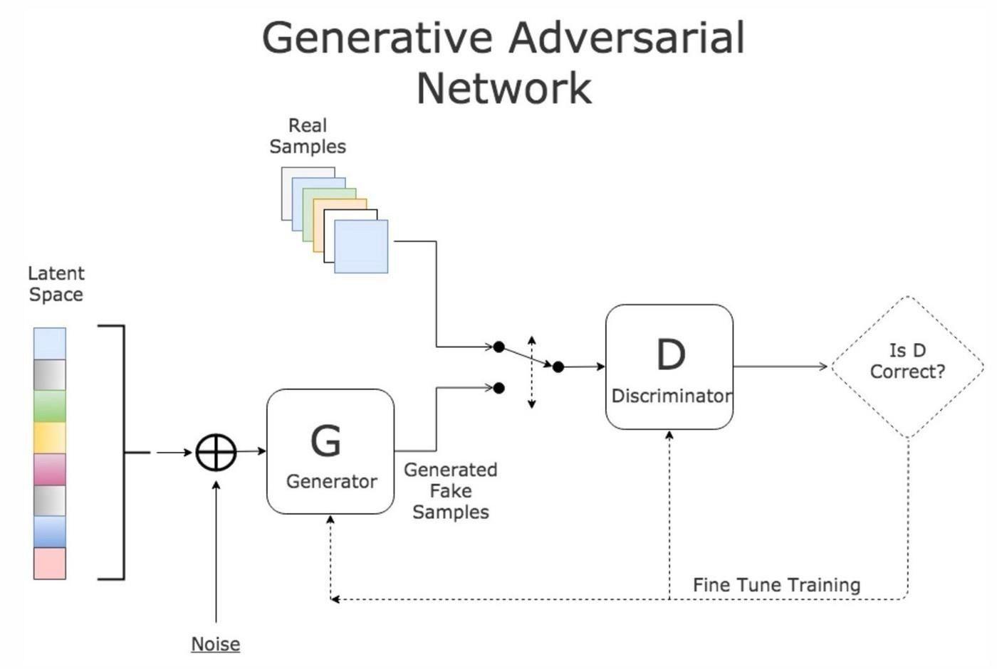 Crack Password Using AI with PassHemorrhage