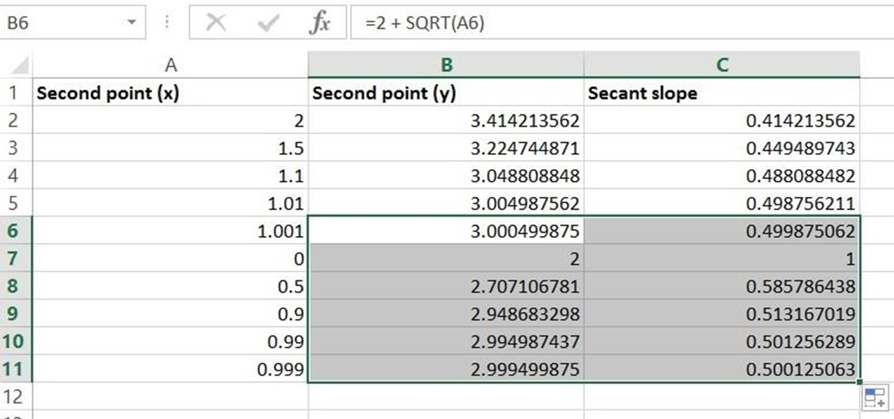 Create a Tangent Line with Excel