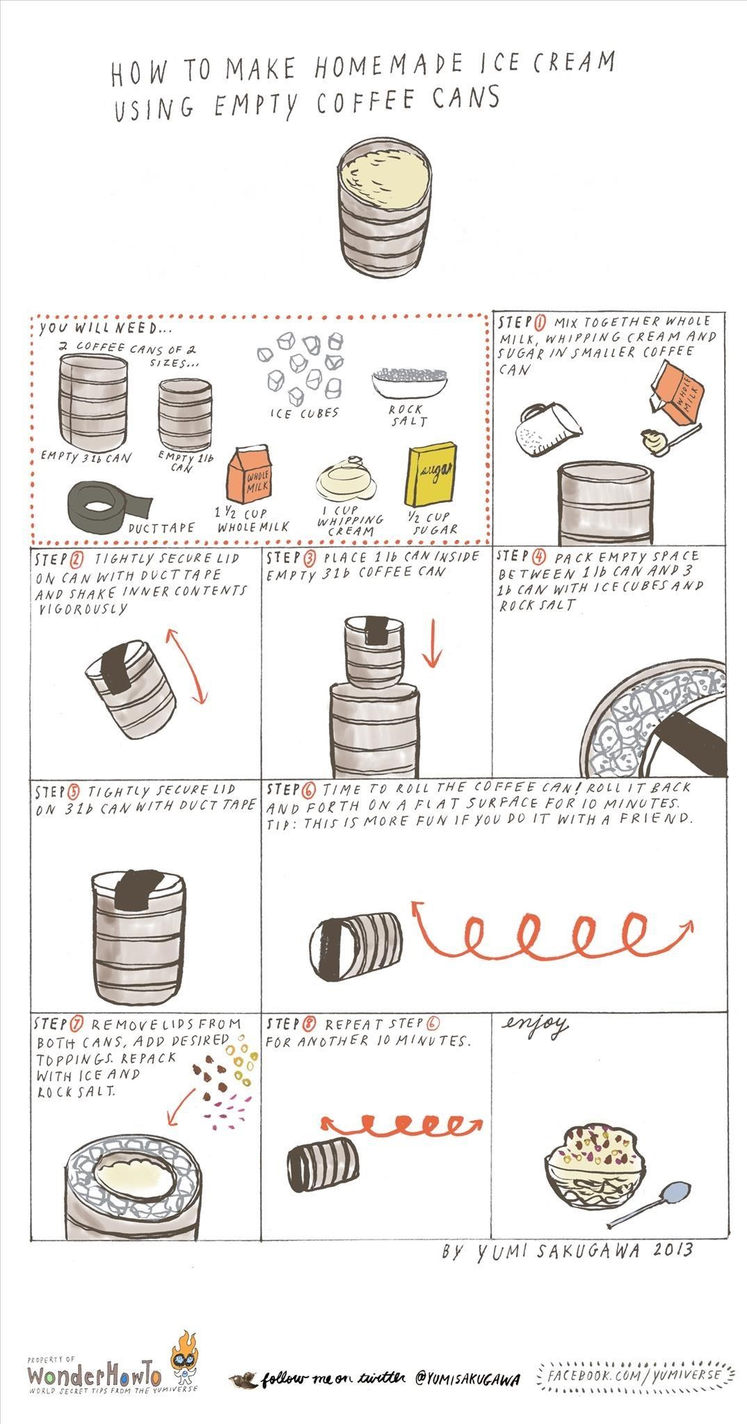 How to make homemade ice cream with coffee cans. - photo#27