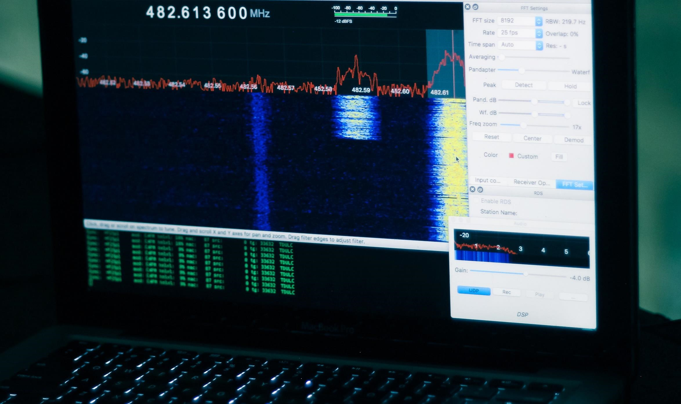 Lakukan sinyal opsi biner bekerja